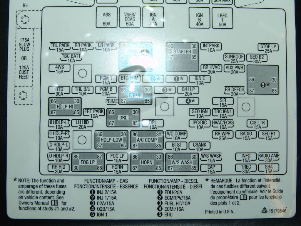 2005 chevy suburban fuse box diagram 1991 chevy suburban fuse box diagram