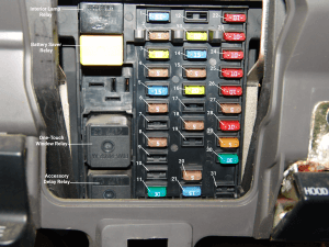 sparkys answers 2003 ford f150 interior fuse box identification rh sparkys answers com 2003 Ford Explorer Fuse Panel Diagram 2000 Ford F350 Fuse Diagram